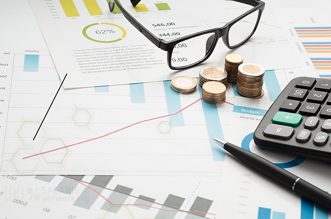 berekening, Overheid, RVO, Kabinet, Belastingen, wet en regelgeving NL